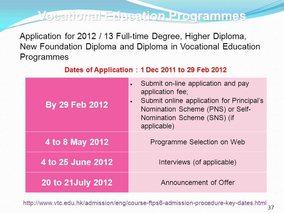 Vocational Education Programmes