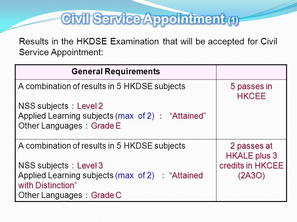 Civil Service Appointment (1)