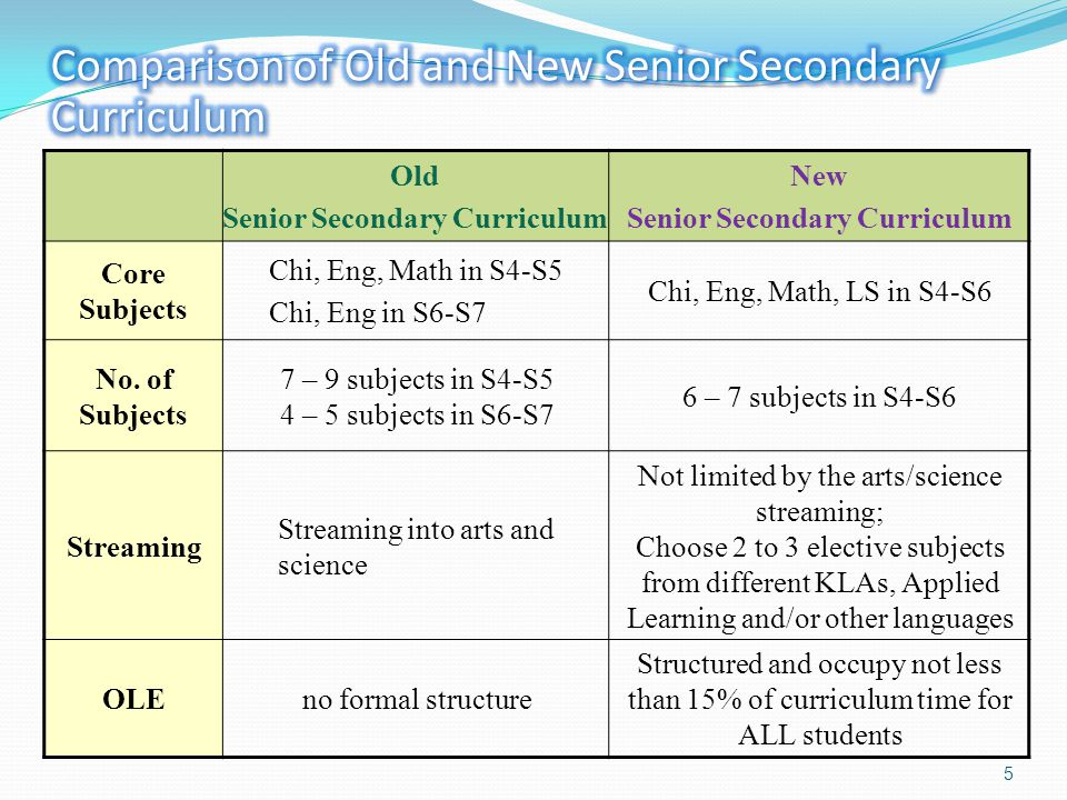 Comparison of Old and New Senior Secondary Curriculum