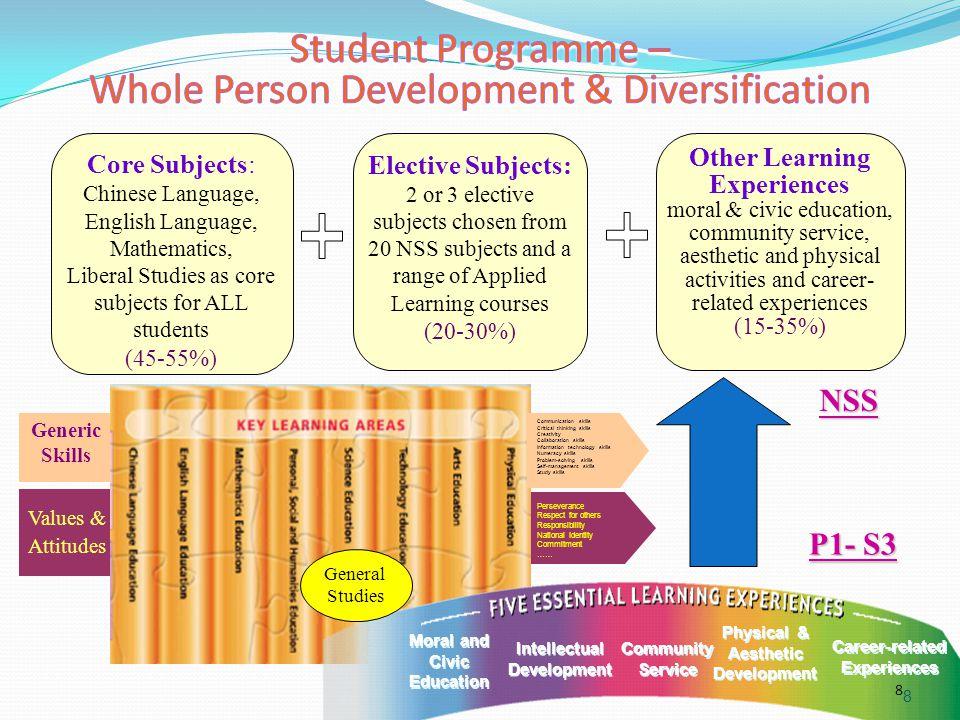 Whole Person Development & Diversification