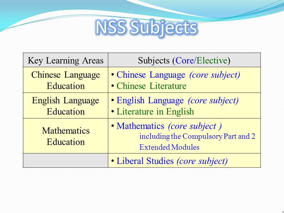 NSS Subjects Key Learning Areas Subjects (Core/Elective)