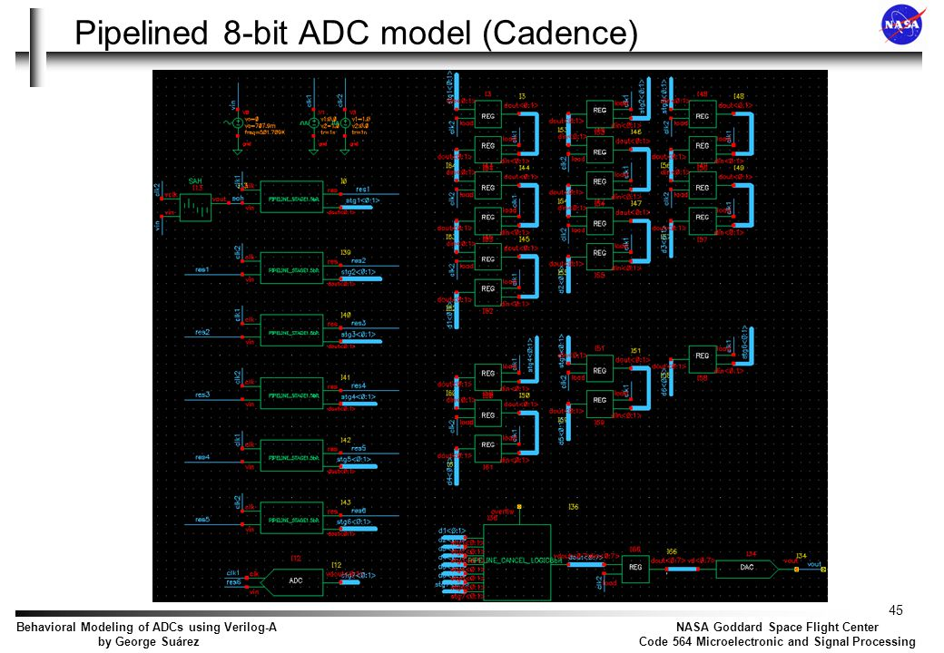 Pipelined 8-bit ADC simulation results