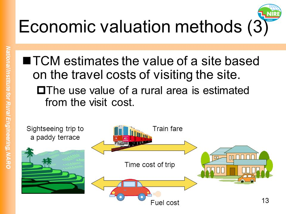 Economic valuation methods (3)