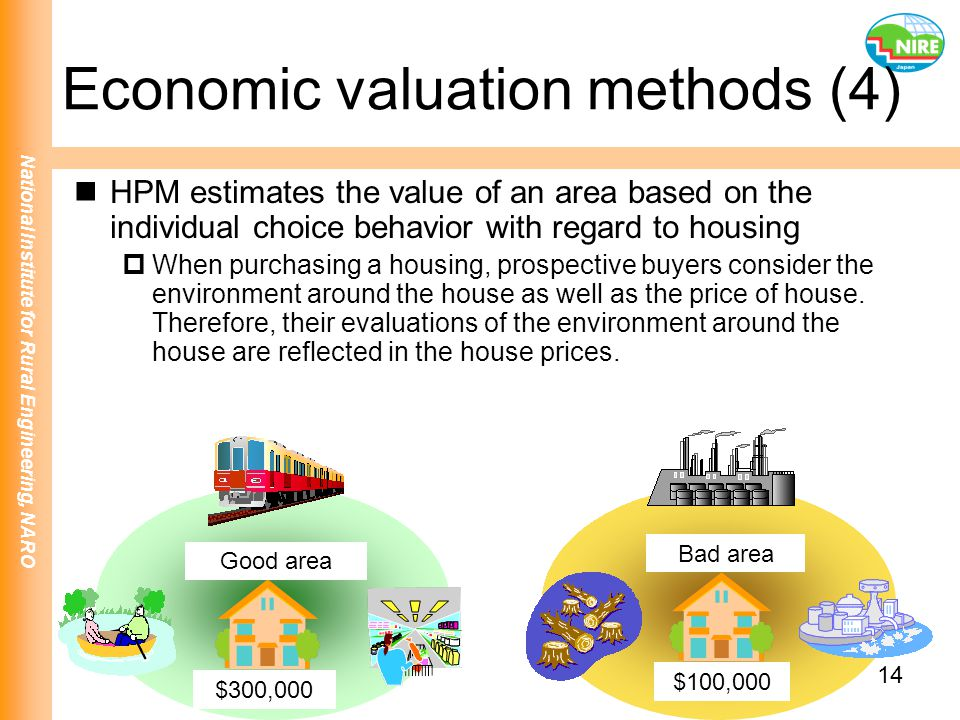 Economic valuation methods (4)