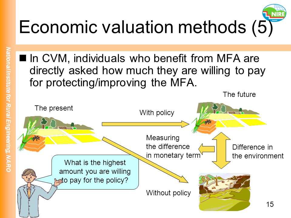Economic valuation methods (5)