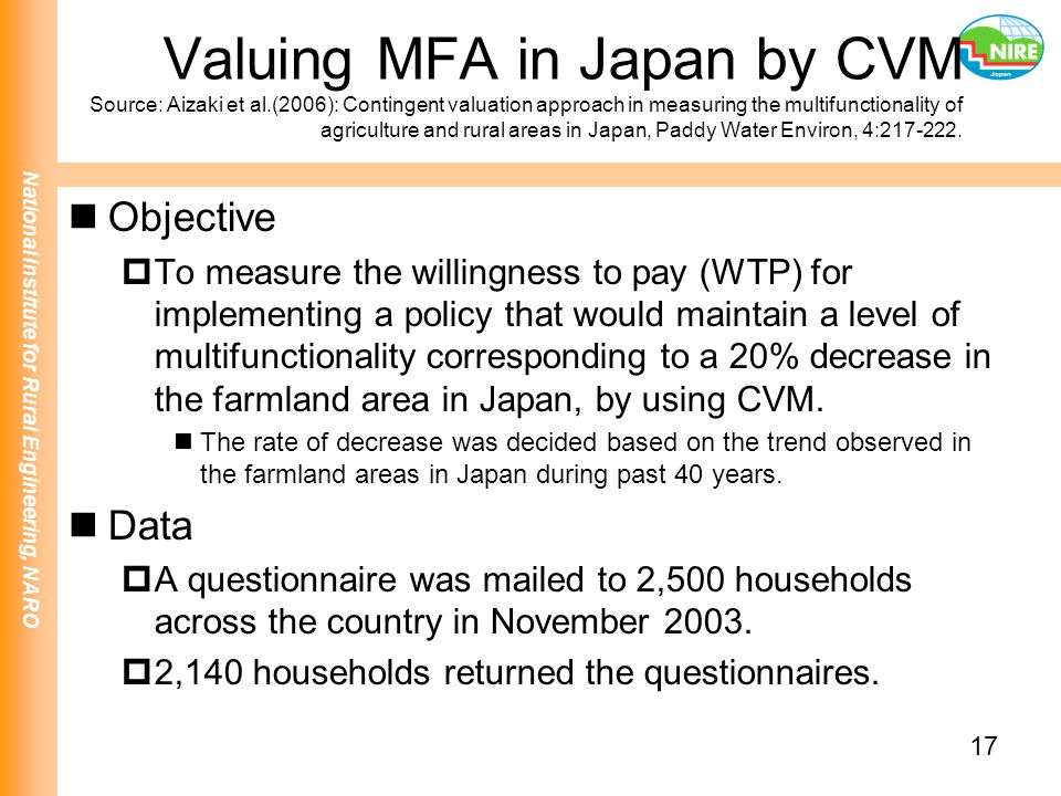Valuing MFA in Japan by CVM Source: Aizaki et al