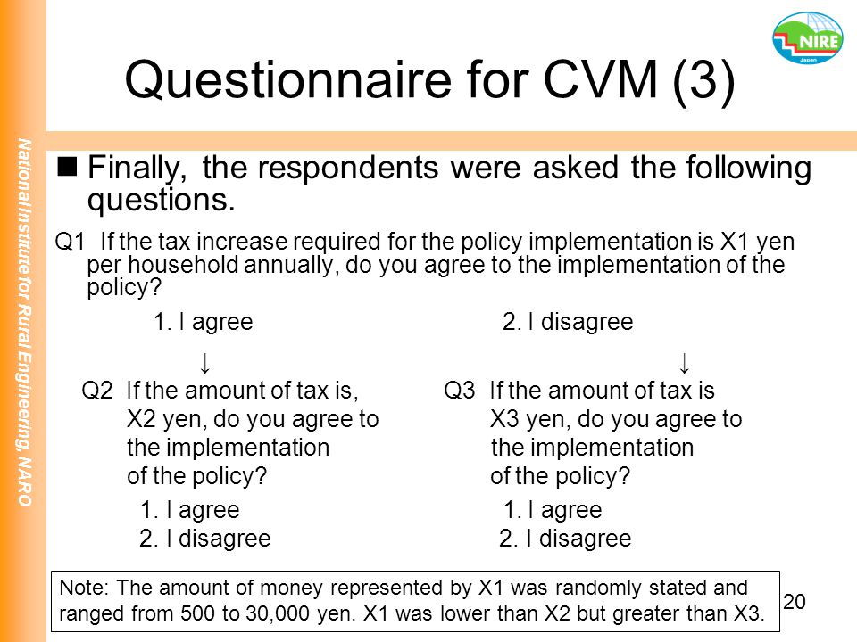 Questionnaire for CVM (3)