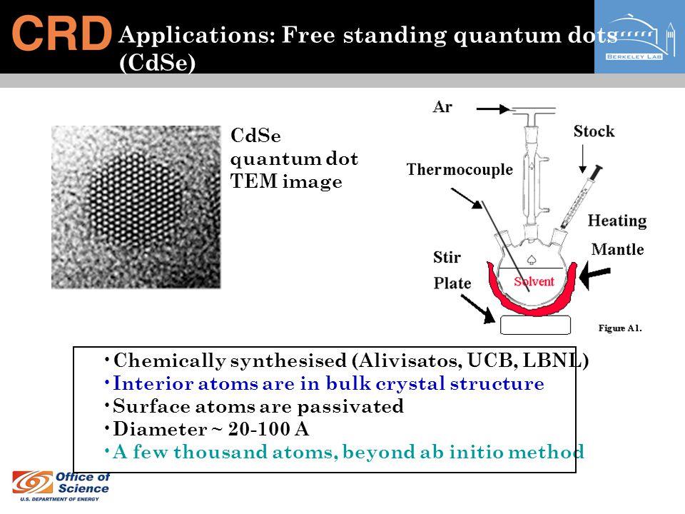Applications: Free standing quantum dots (CdSe)