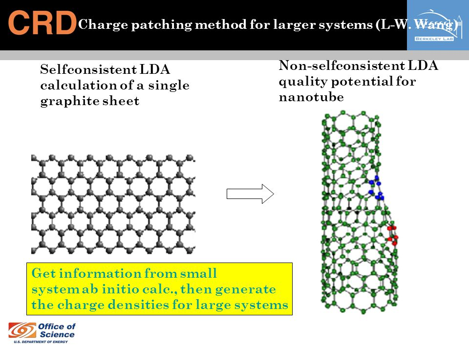 Charge patching method for larger systems (L-W. Wang)