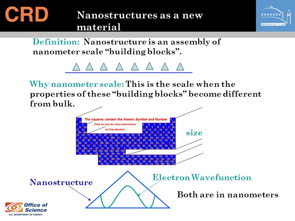 Nanostructures as a new material