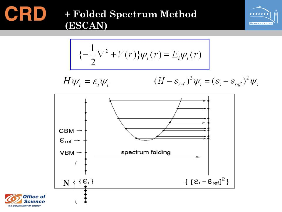 + Folded Spectrum Method (ESCAN)