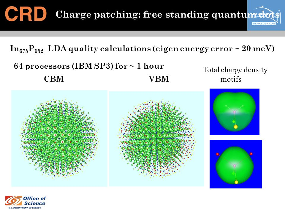 Charge patching: free standing quantum dots