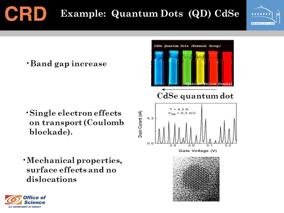 Example: Quantum Dots (QD) CdSe