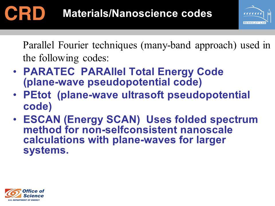 Materials/Nanoscience codes