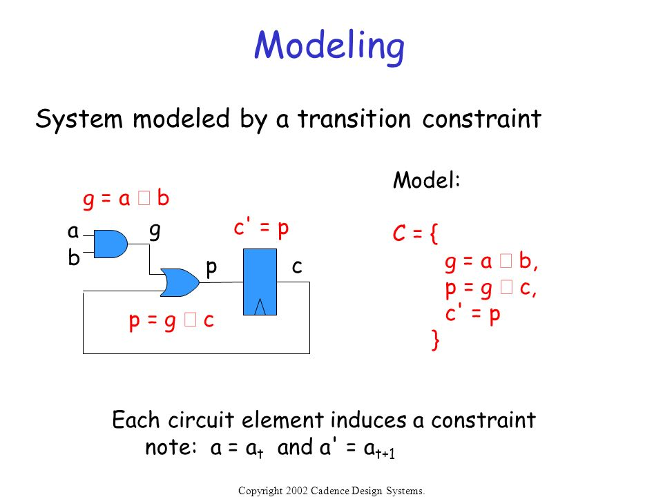 Modeling System modeled by a transition constraint Model: C = {