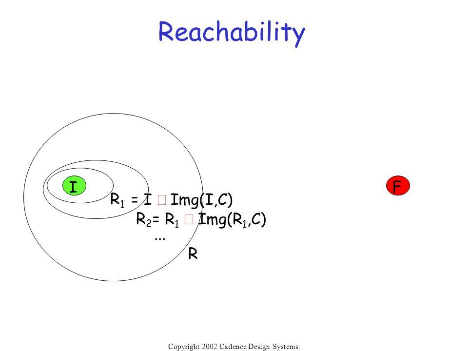 Reachability ... R R2 R1 I F = I Ú Img(I,C) = R1 Ú Img(R1,C)