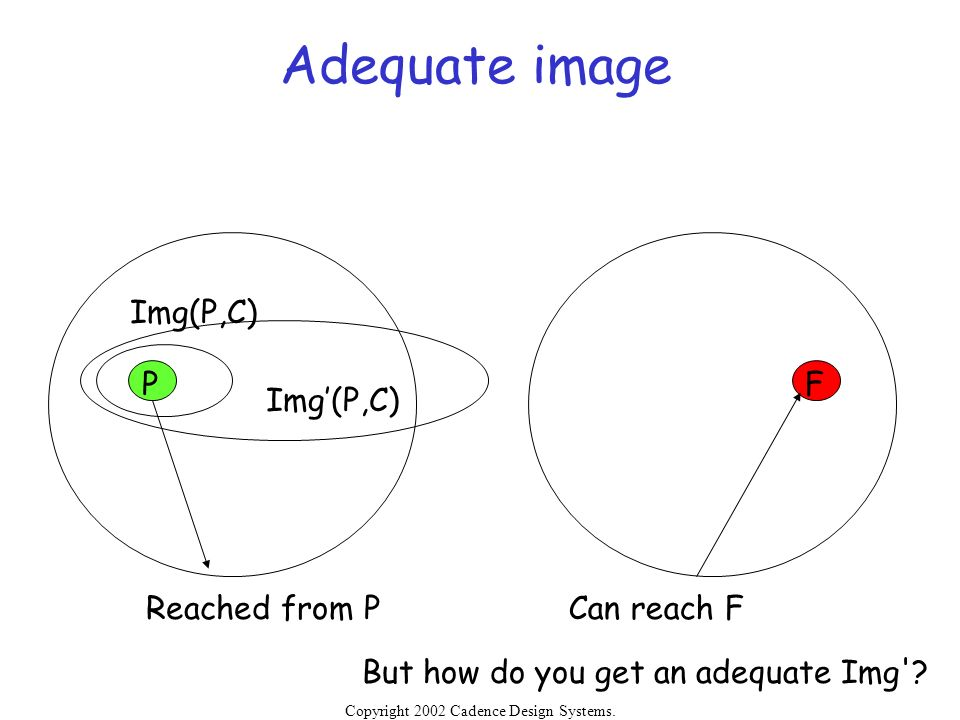 Adequate image Img(P,C) Img'(P,C) P F Reached from P Can reach F