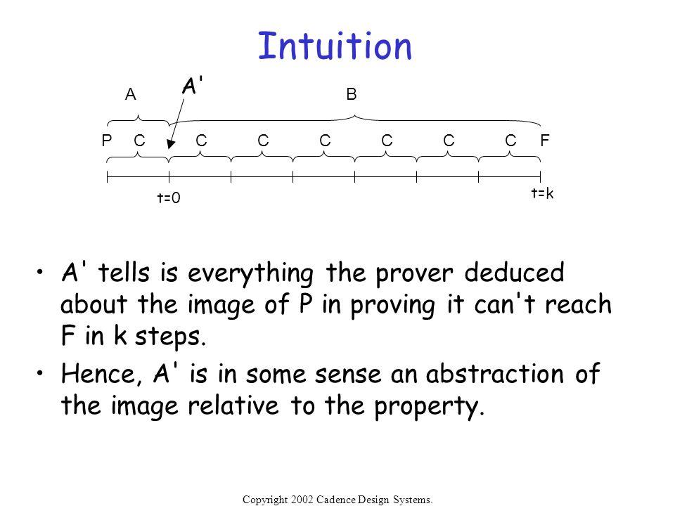 Intuition A A. B. P. C. C. C. C. C. C. C. F. t=k. t=0.