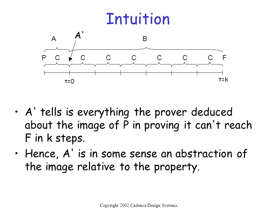 IntuitionA A. B. P. C. C. C. C. C. C. C. F. t=k. t=0.