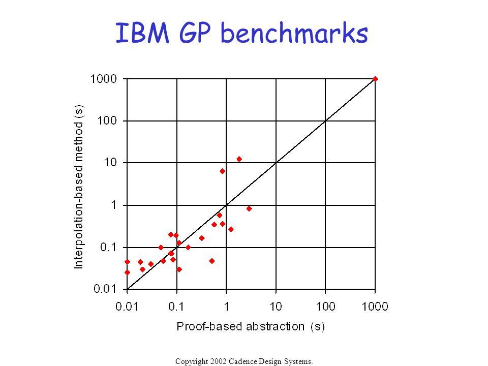 IBM GP benchmarksCopyright 2002 Cadence Design Systems.