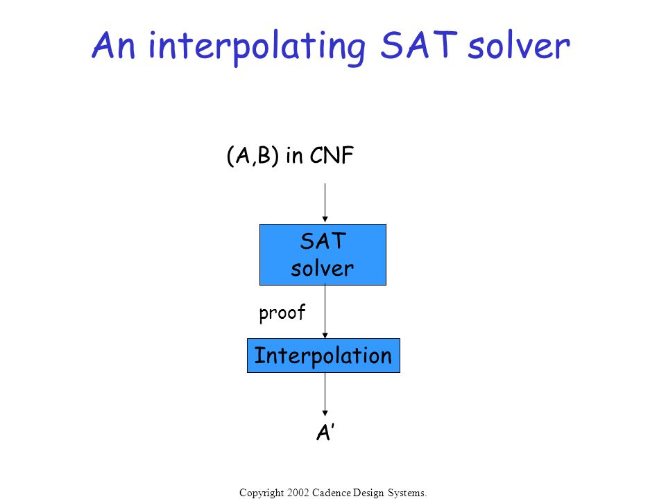 An interpolating SAT solver