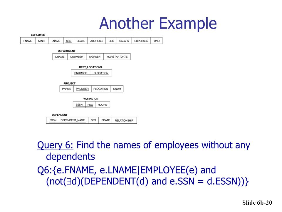 Another Example Query 6: Find the names of employees without any dependents.