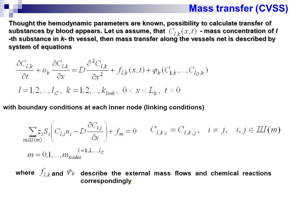 Mass transfer (CVSS)