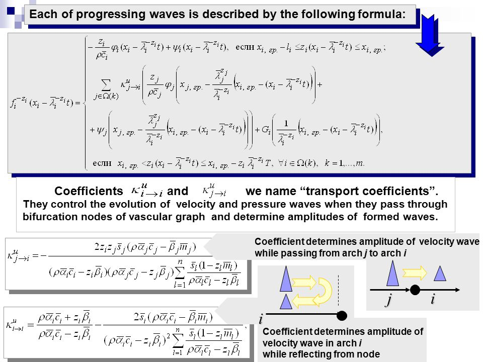 j i i Each of progressing waves is described by the following formula: