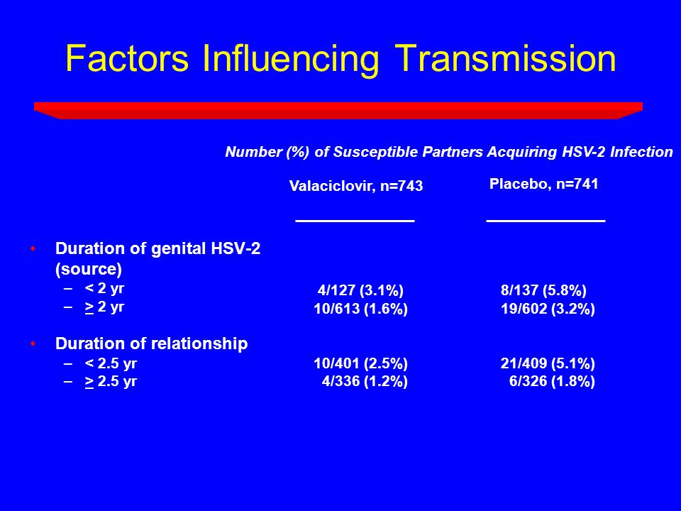 Factors Influencing Transmission