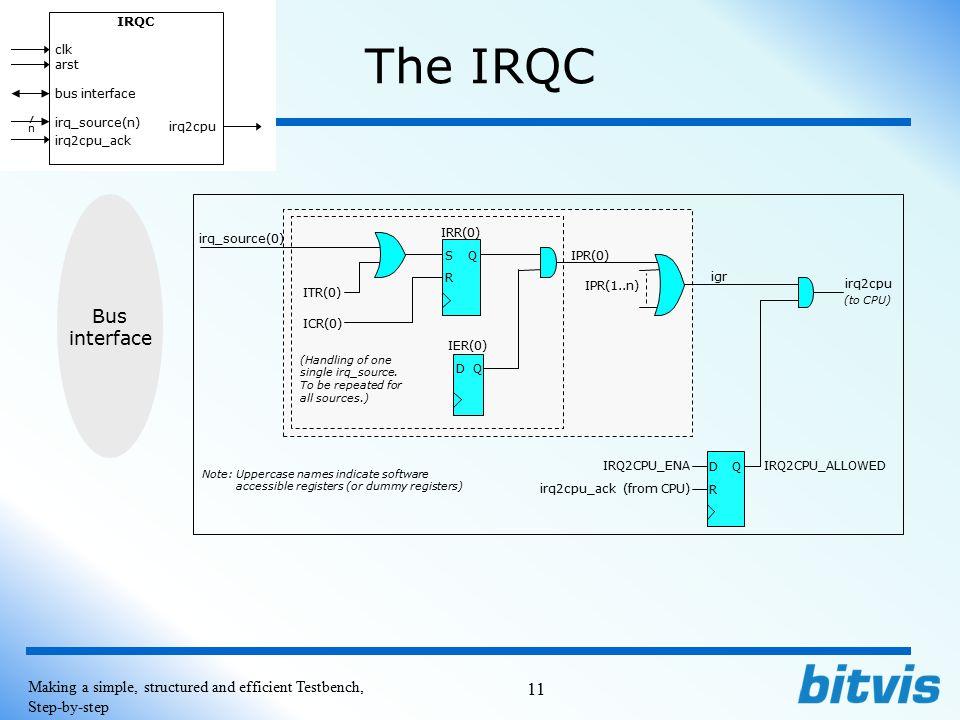 irq_source(n) IRQC. / n. clk. irq2cpu_ack. bus interface. arst. irq2cpu. The IRQC. Bus interface.