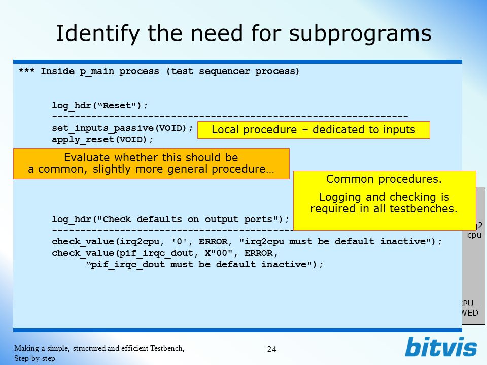 Identify the need for subprograms