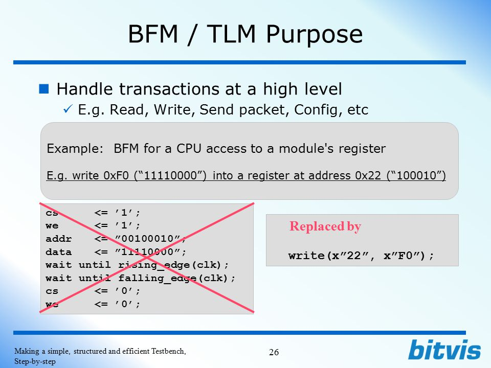 BFM / TLM Purpose Handle transactions at a high level