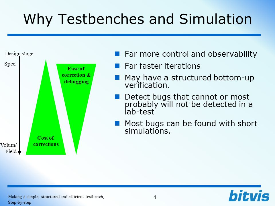 Why Testbenches and Simulation