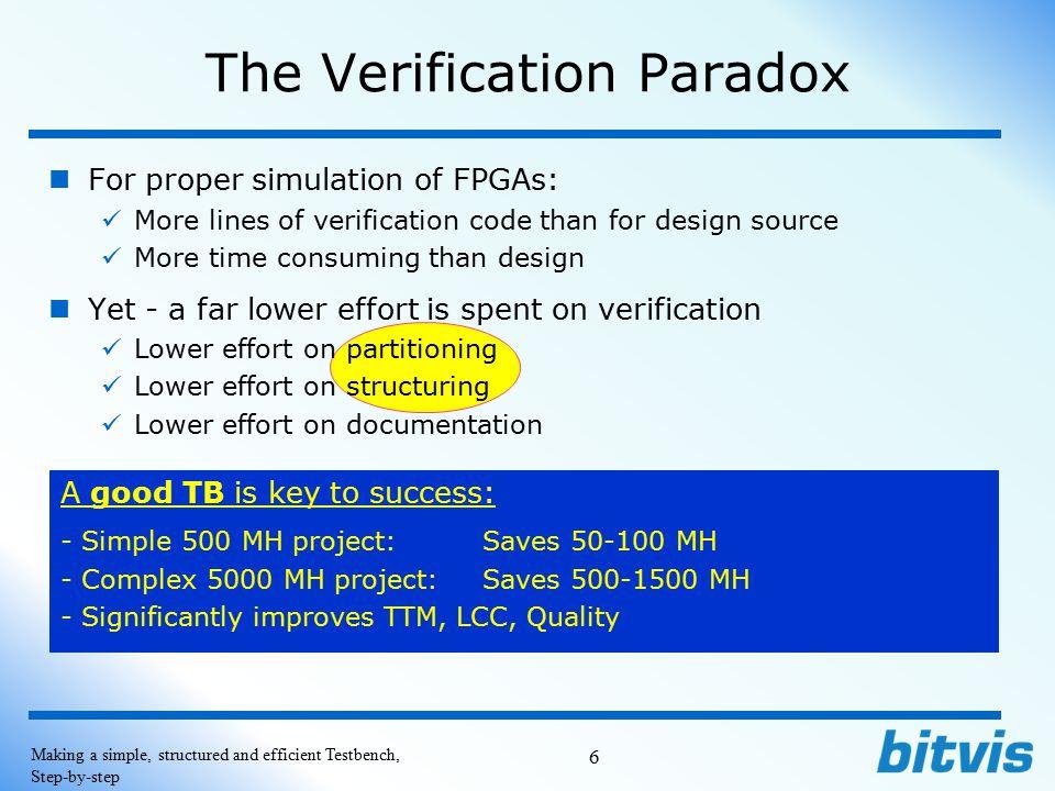 The Verification Paradox