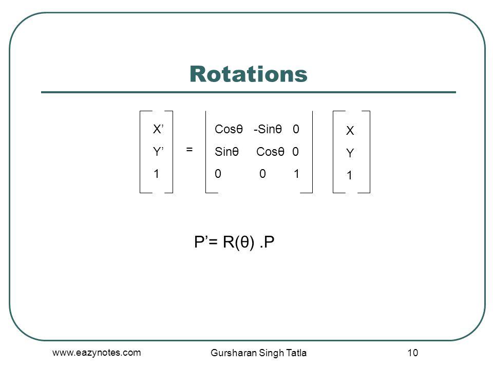 Rotations P'= R(θ) .P X' Y' 1 Cosθ -Sinθ 0 Sinθ Cosθ 0 0 0 1 X Y 1 =