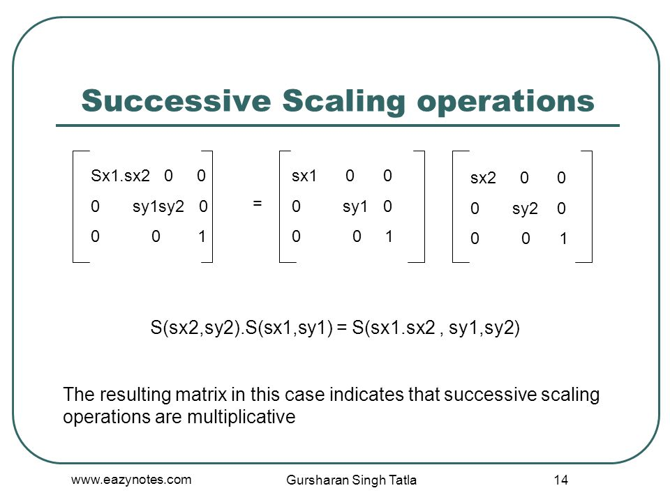 Successive Scaling operations