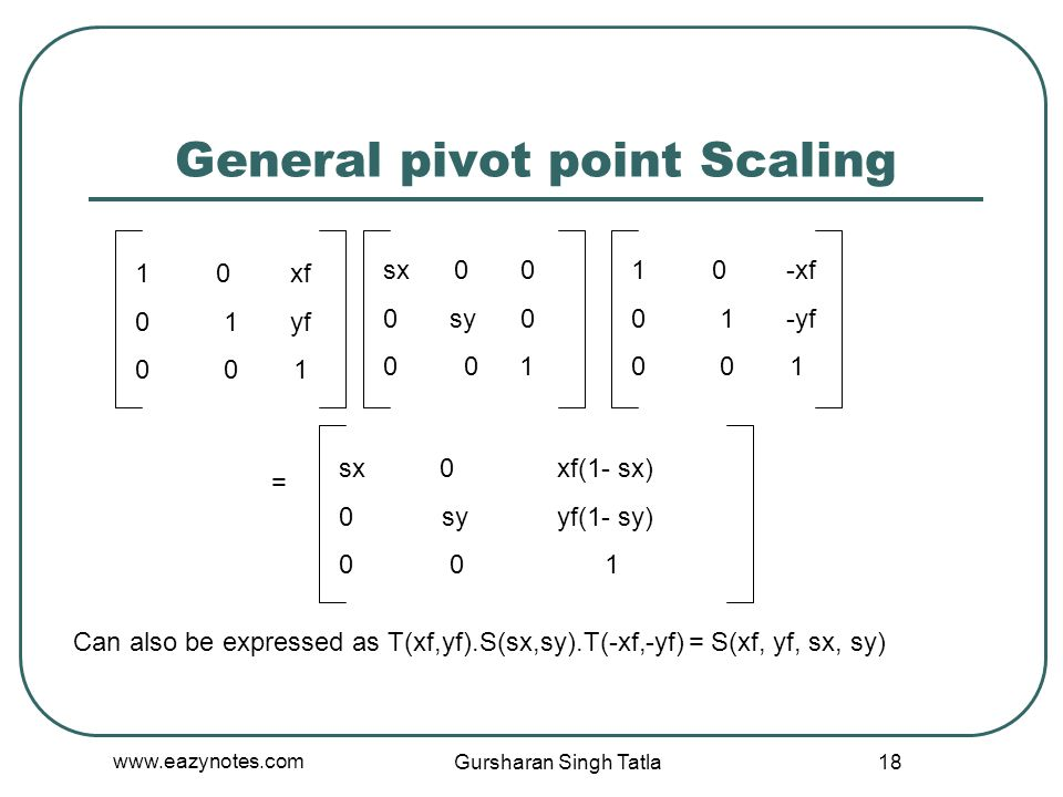 General pivot point Scaling