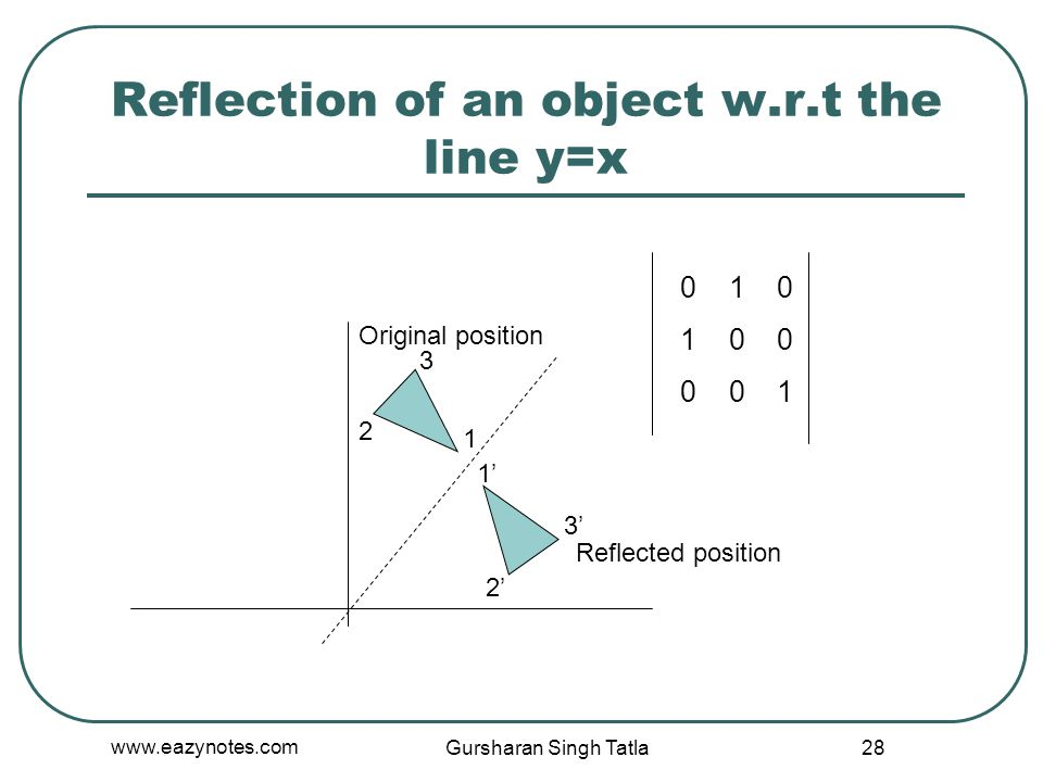 Reflection of an object w.r.t the line y=x