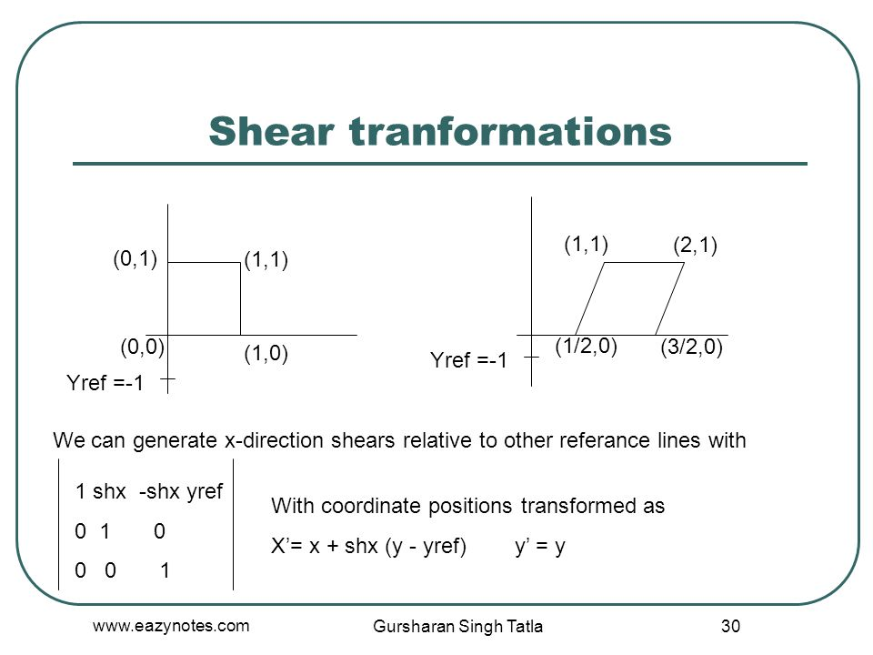 Shear tranformations (1,1) (2,1) (0,1) (1,1) (0,0) (1/2,0) (3/2,0)