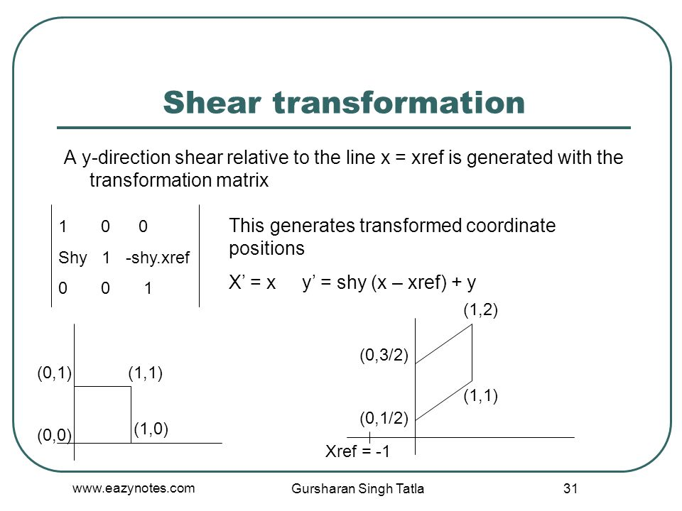 Shear transformation A y-direction shear relative to the line x = xref is generated with the transformation matrix.