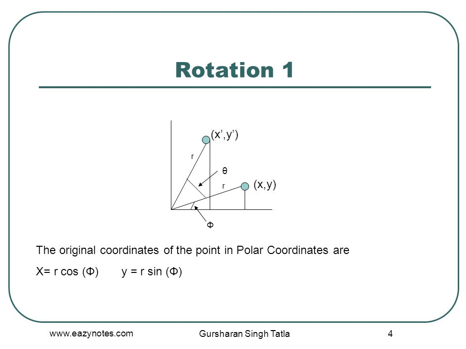 Rotation 1 (x',y') r. θ. (x,y) r. Ф. The original coordinates of the point in Polar Coordinates are.