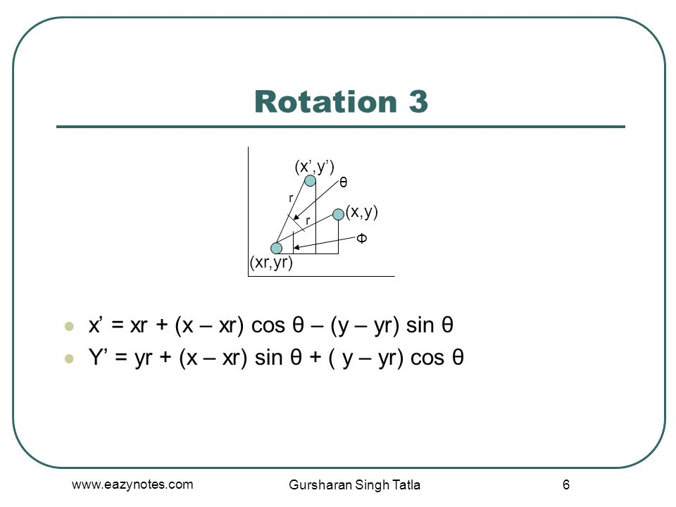 Rotation 3 x' = xr + (x – xr) cos θ – (y – yr) sin θ