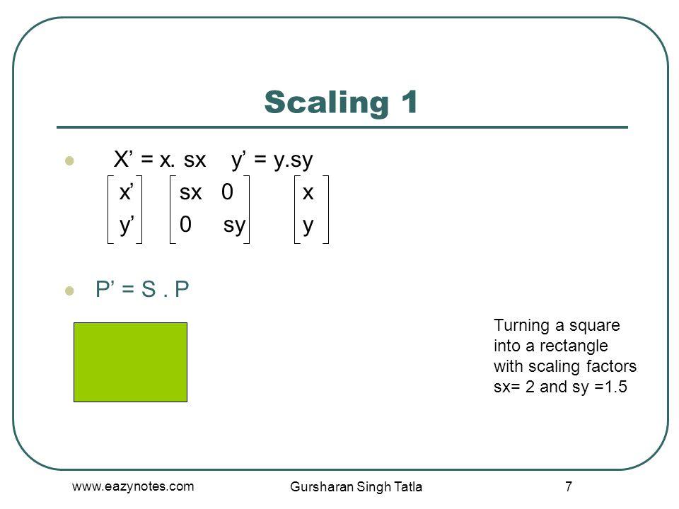 Scaling 1 X' = x. sx y' = y.sy x' sx 0 x y' 0 sy y P' = S . P