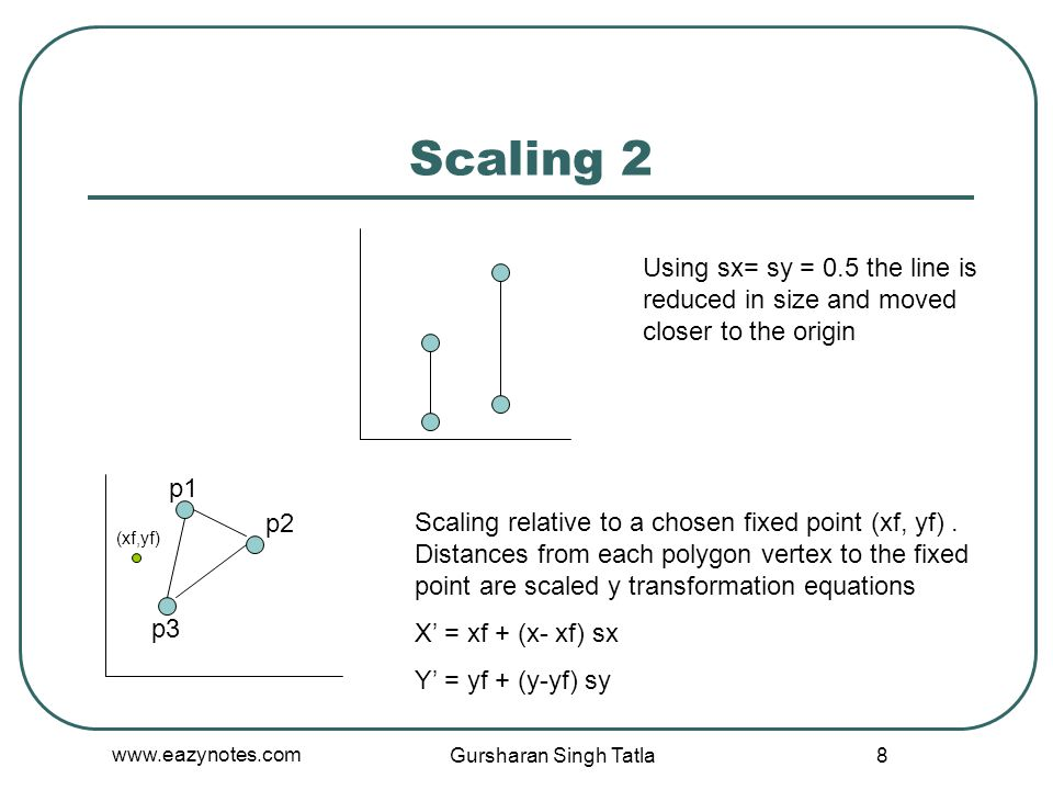 Scaling 2 Using sx= sy = 0.5 the line is reduced in size and moved closer to the origin. p1. p2.