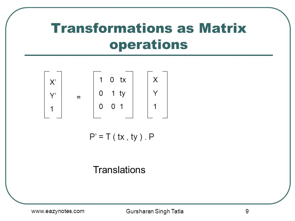 Transformations as Matrix operations