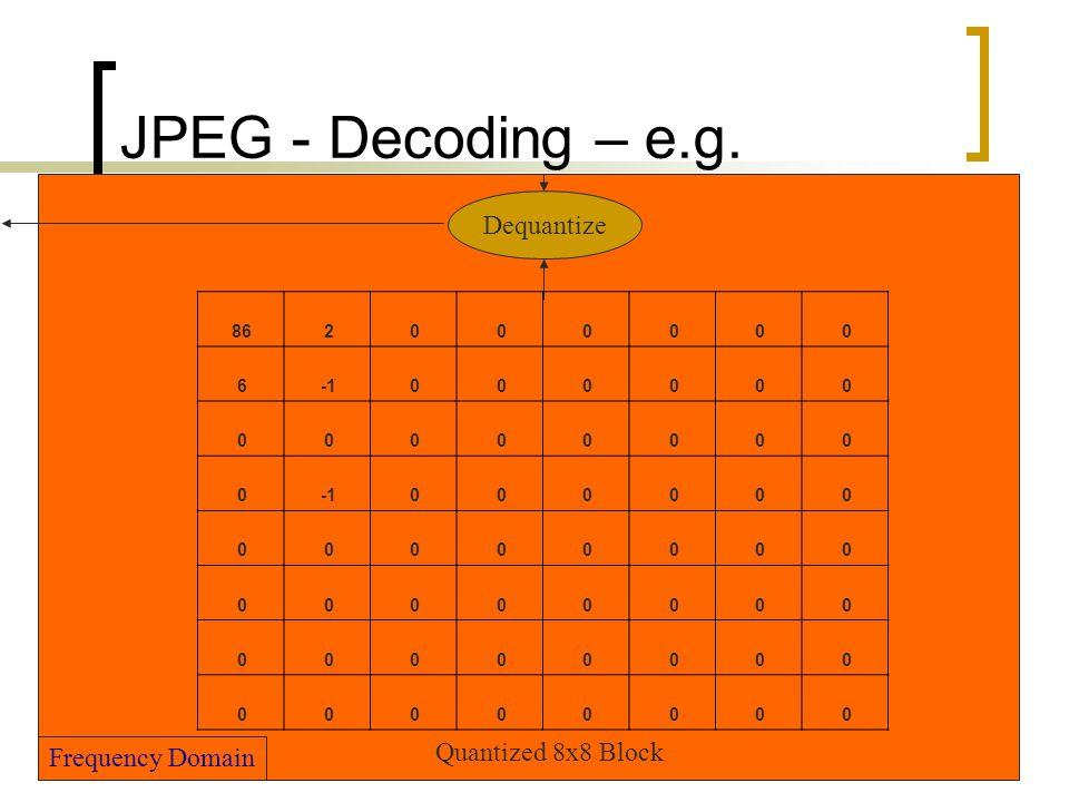 JPEG - Decoding – e.g. Dequantize Quantized 8x8 Block Frequency Domain