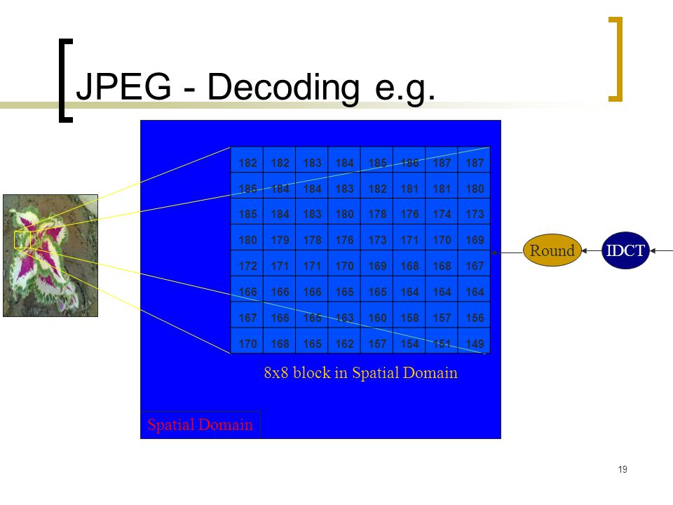 JPEG - Decoding e.g. Round IDCT 8x8 block in Spatial Domain
