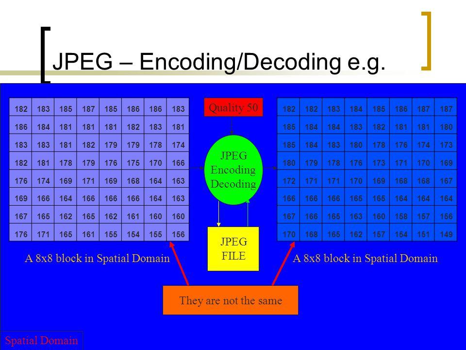 JPEG – Encoding/Decoding e.g.