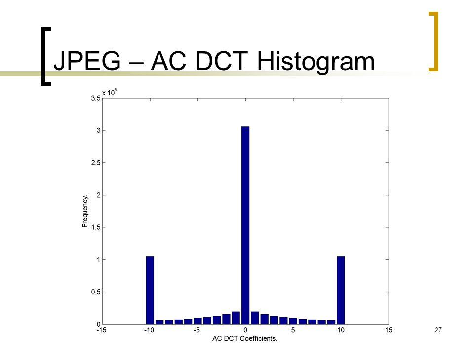JPEG – AC DCT Histogram