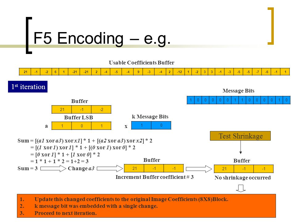 F5 Encoding – e.g. 1st iteration Test Shrinkage